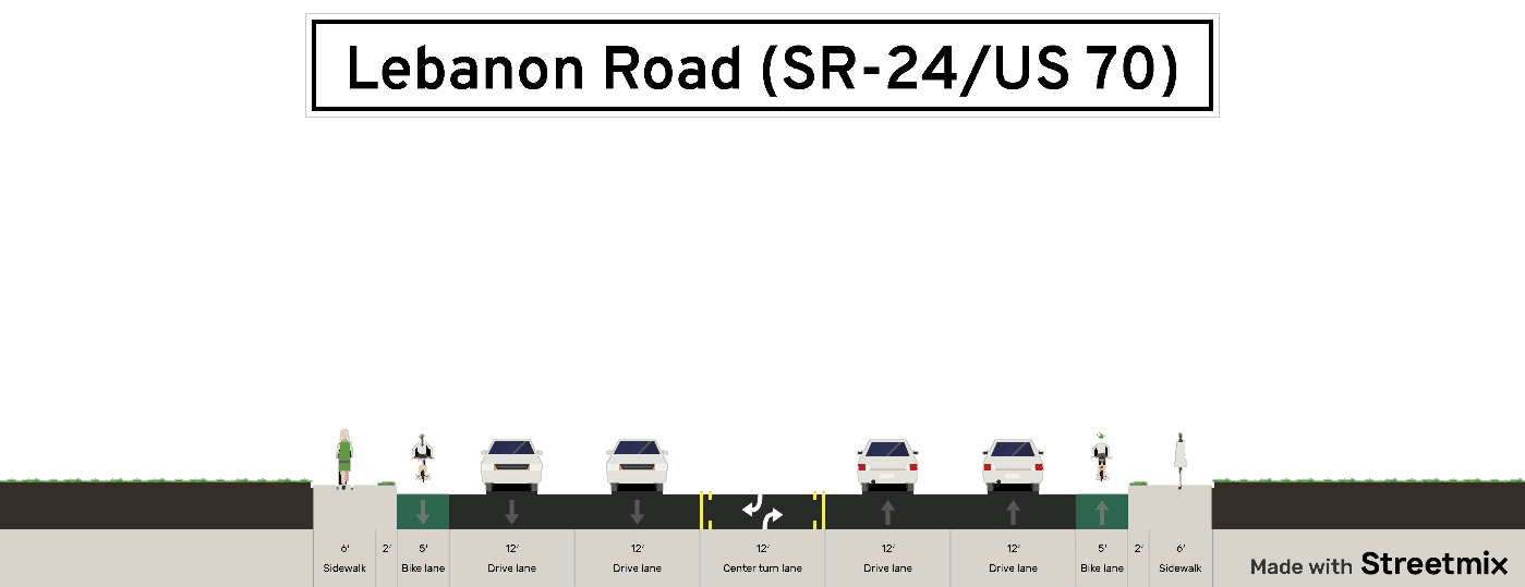 Lebanon Rd Widening - Road Sections
